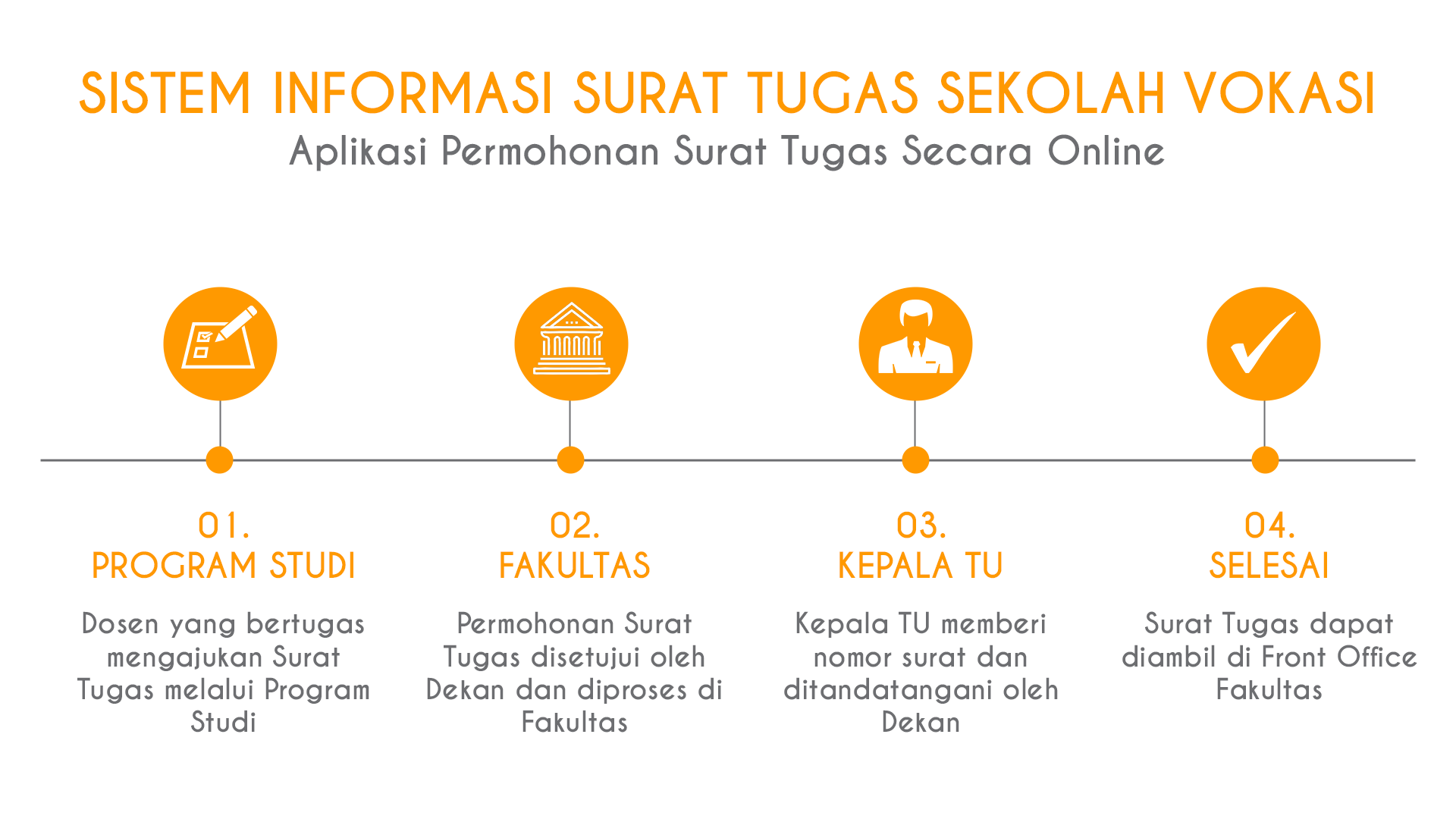 Aplikasi Surat Tugas Sekolah Vokasi Universitas Diponegoro